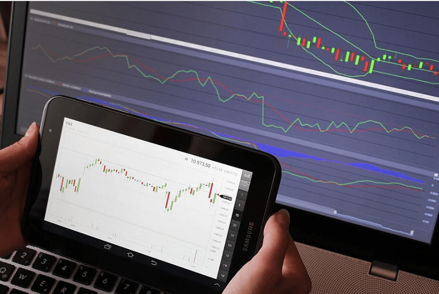 форекс графики валют