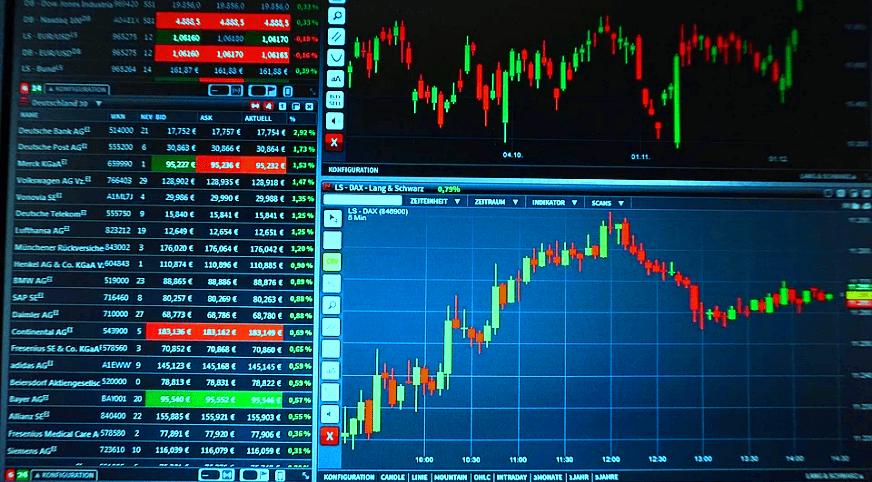 фондовый рынок график