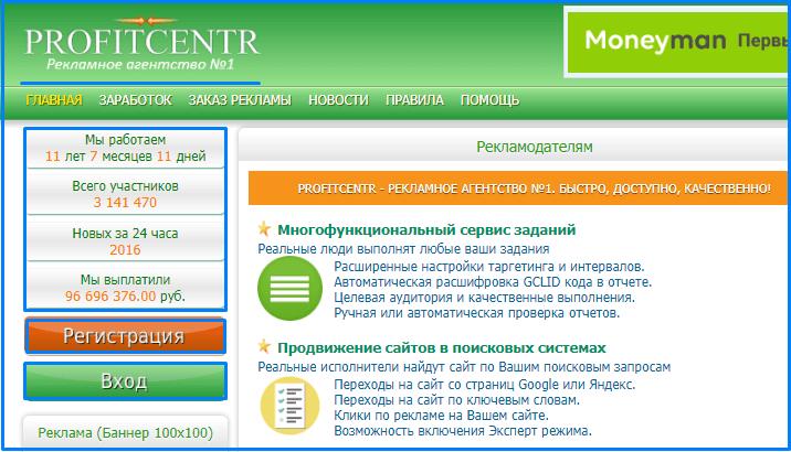 Сайт profitcentr (Профитцентр) – обзор букса и отзывы