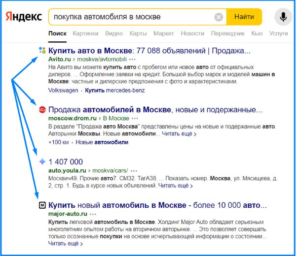 фавиконы в Яндексе